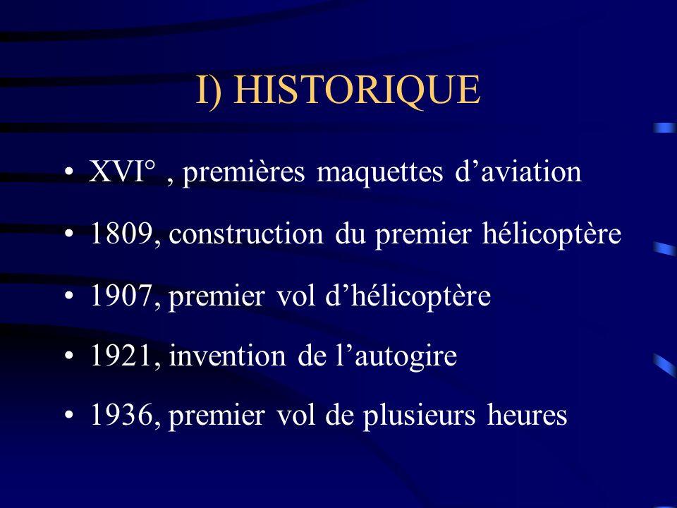 I) HISTORIQUE XVI°, premières maquettes daviation 1809, construction du premier hélicoptère 1907, premier vol dhélicoptère 1921, invention de lautogir