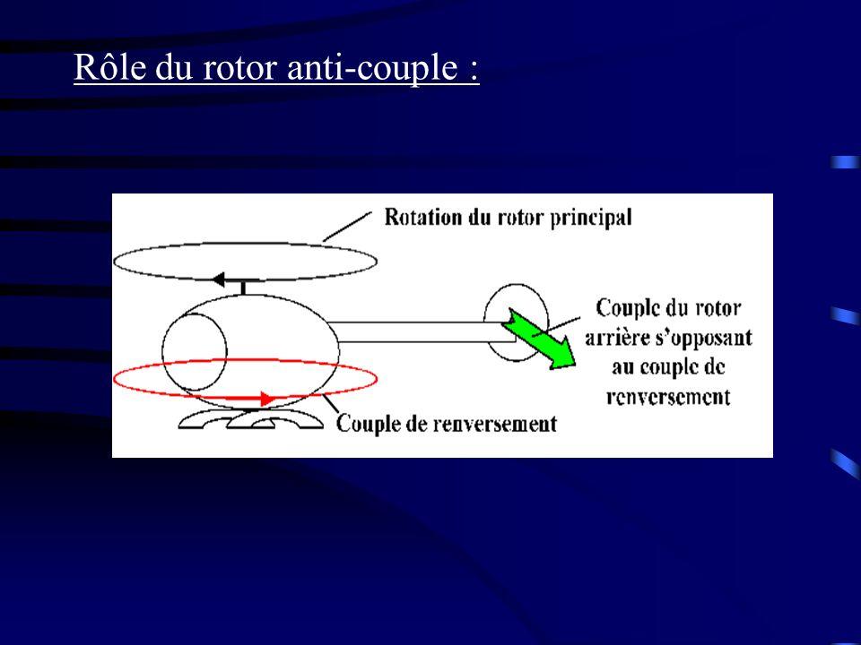 Rôle du rotor anti-couple :
