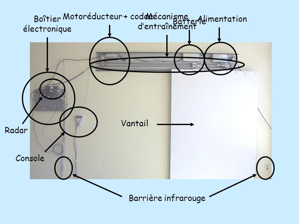 Boîtier électronique Barrière infrarouge Motoréducteur + codeur Batterie Alimentation RadarConsole Vantail Mécanisme dentraînement