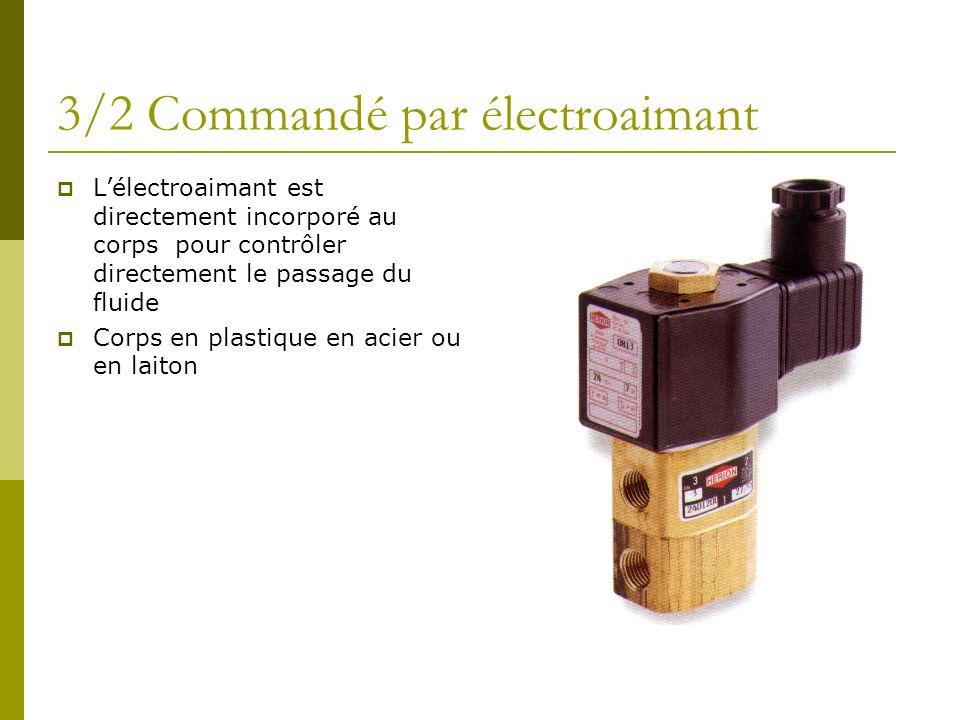 3/2 Commandé par électroaimant Lélectroaimant est directement incorporé au corps pour contrôler directement le passage du fluide Corps en plastique en