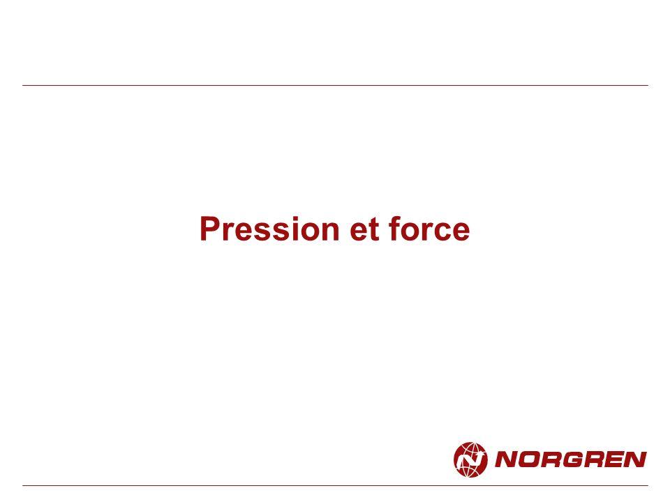Pression et force