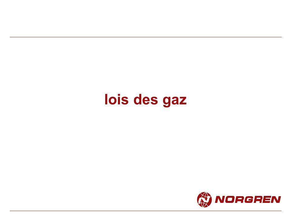 The gas laws Pour une masse dair donné observons les propriétés de la pression, du volume et de la température.