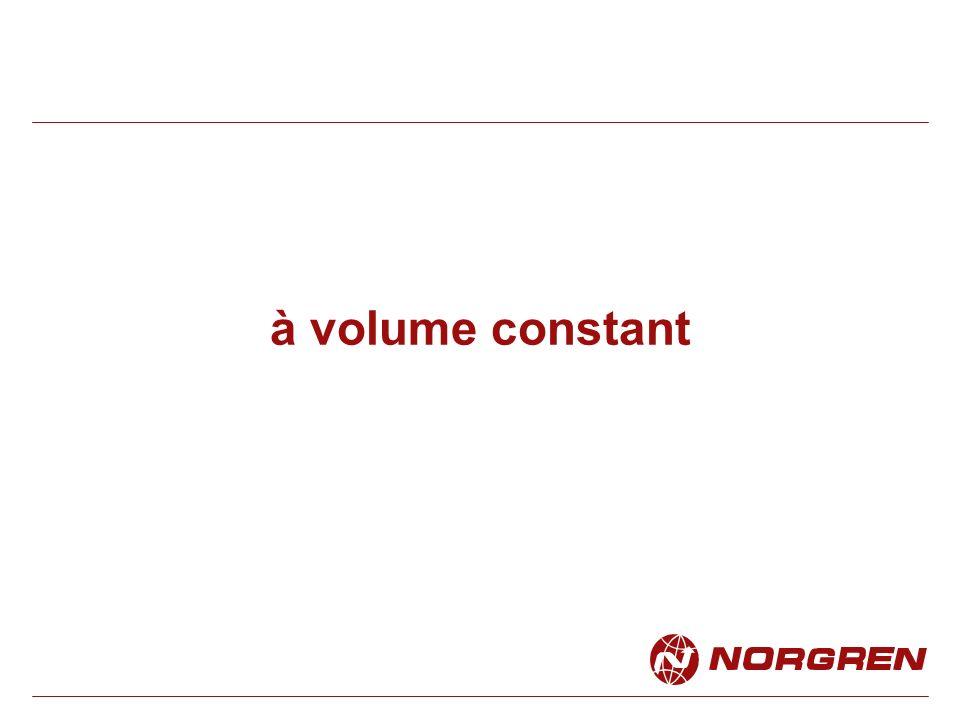à volume constant