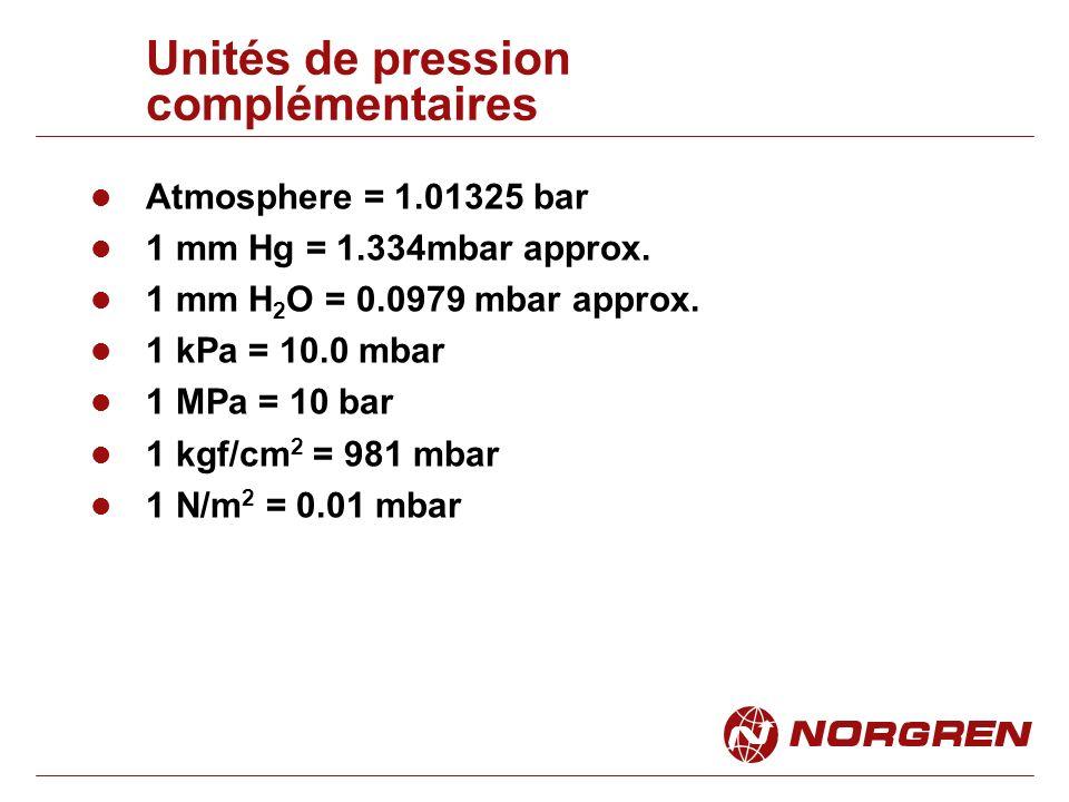 Unités de pression complémentaires 1 bar = 100000 N/m2 1 bar = 1000000 dyn/cm 2 1 bar = 10197 kgf/m 2 1 bar = 100 kPa 1 bar = 14.50 psi 1 bar = 0.98690 atmospheres