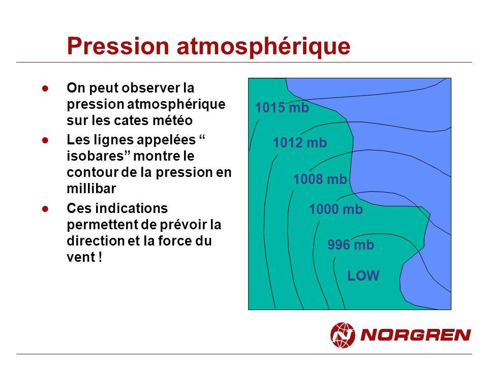 Pression atmosphérique On peut observer la pression atmosphérique sur les cates météo Les lignes appelées isobares montre le contour de la pression en millibar Ces indications permettent de prévoir la direction et la force du vent .