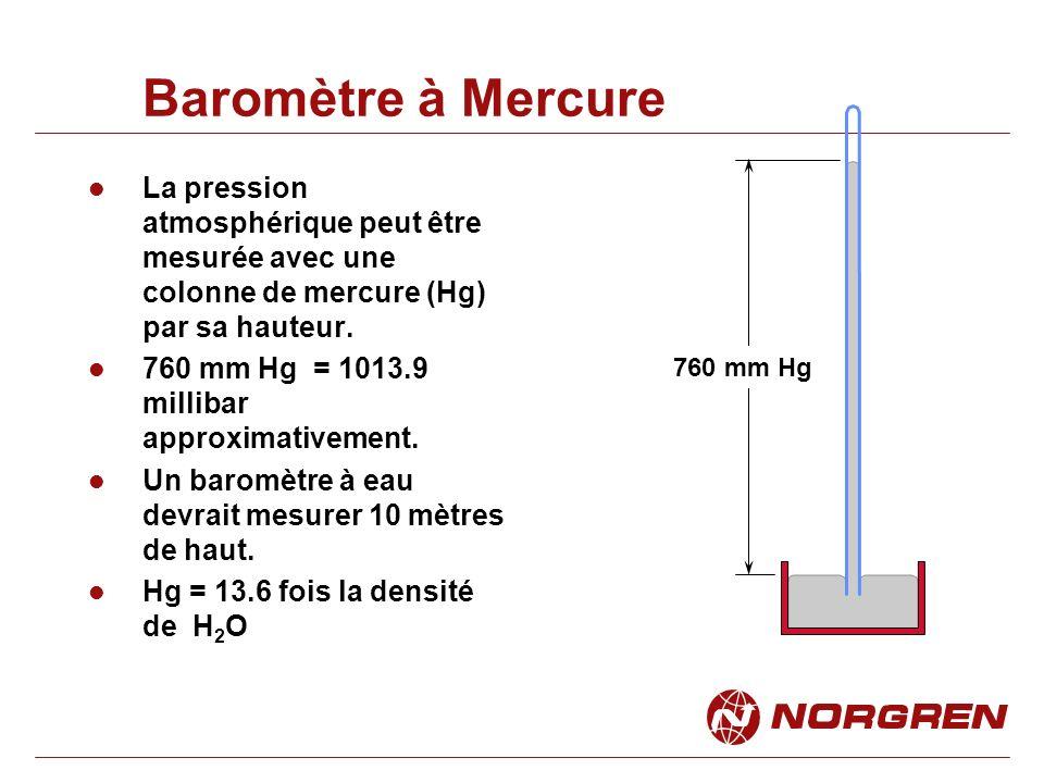 Baromètre à Mercure La pression atmosphérique peut être mesurée avec une colonne de mercure (Hg) par sa hauteur.