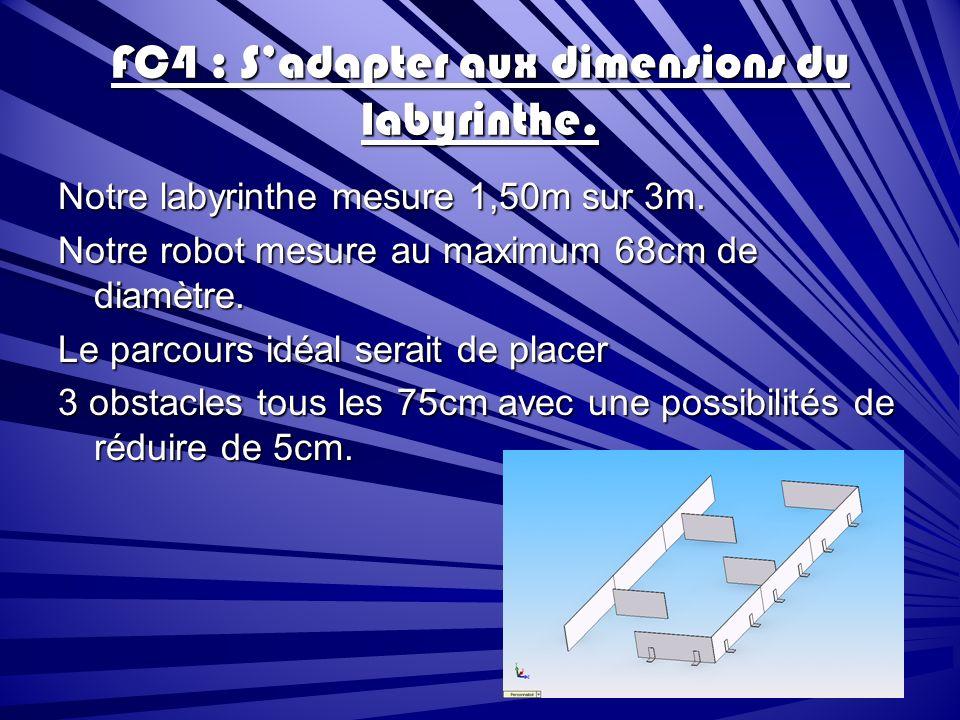 FC4 : Sadapter aux dimensions du labyrinthe.Notre labyrinthe mesure 1,50m sur 3m.