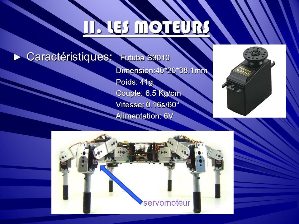 II. LES MOTEURS Caractéristiques: Futuba S3010 Caractéristiques: Futuba S3010 Dimension:40*20*38.1mm Dimension:40*20*38.1mm Poids: 41g Poids: 41g Coup