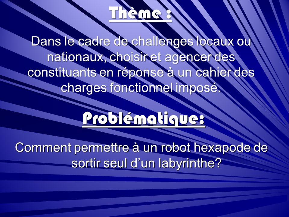 Problématique: Comment permettre à un robot hexapode de sortir seul dun labyrinthe.
