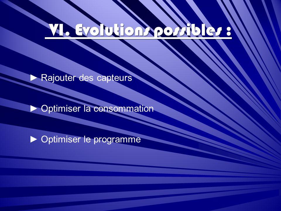 VI.Evolutions possibles : VI.