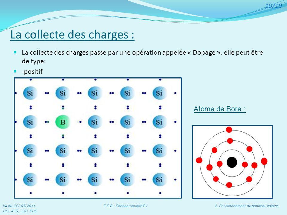 La collecte des charges : La collecte des charges passe par une opération appelée « Dopage ». elle peut être de type: -positif Atome de Bore : V4 du 2