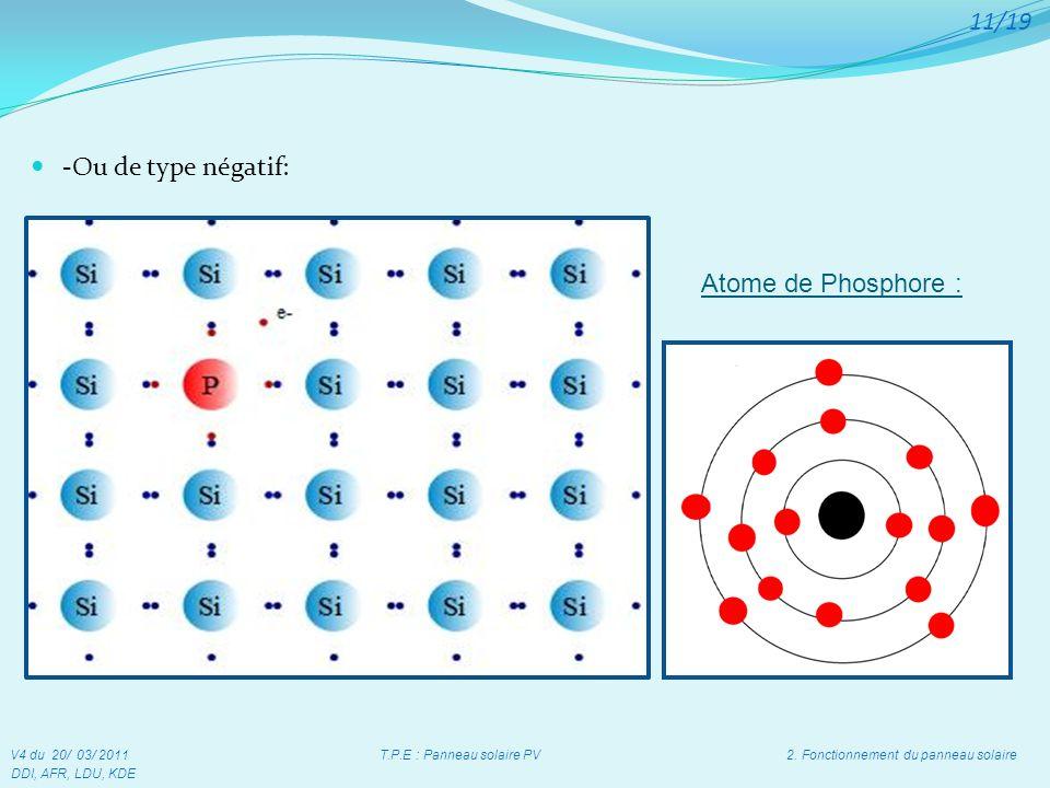 -Ou de type négatif: Atome de Phosphore : V4 du 20/ 03/ 2011 T.P.E : Panneau solaire PV 2. Fonctionnement du panneau solaire DDI, AFR, LDU, KDE 11/19