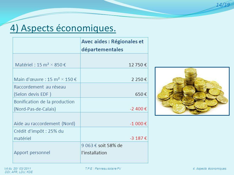 4) Aspects économiques. V4 du 20/ 03/ 2011 T.P.E : Panneau solaire PV 4. Aspects économiques. DDI, AFR, LDU, KDE 14/19. Avec aides : Régionales et dép
