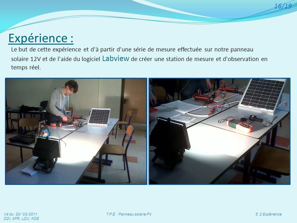Expérience : V4 du 20/ 03/ 2011 T.P.E : Panneau solaire PV 5. 2 Expérience DDI, AFR, LDU, KDE 16/19 Le but de cette expérience et d'à partir d'une sér