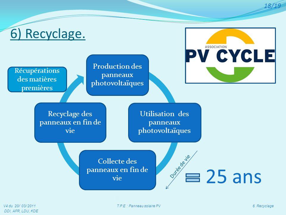 6) Recyclage. V4 du 20/ 03/ 2011 T.P.E : Panneau solaire PV 6. Recyclage DDI, AFR, LDU, KDE 18/19 Production des panneaux photovoltaïques Utilisation