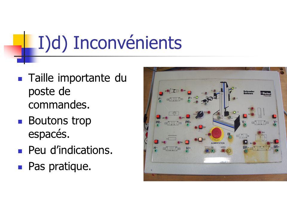 I)d) Inconvénients Taille importante du poste de commandes. Boutons trop espacés. Peu dindications. Pas pratique.