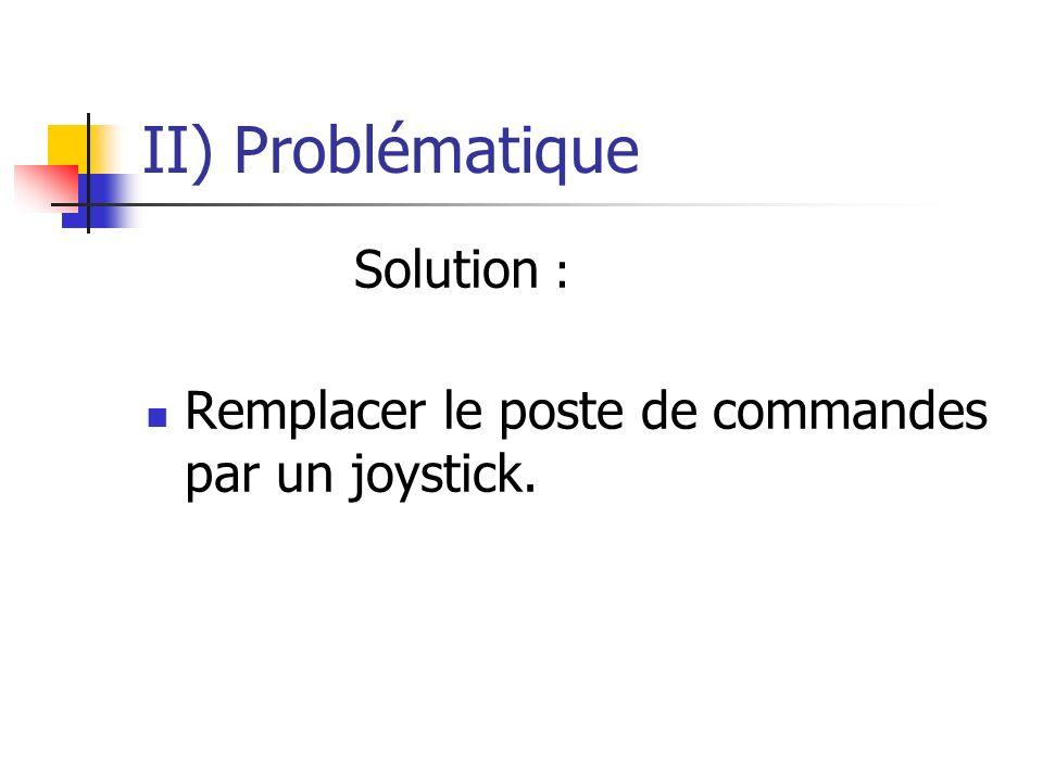 II) Problématique Solution : Remplacer le poste de commandes par un joystick.