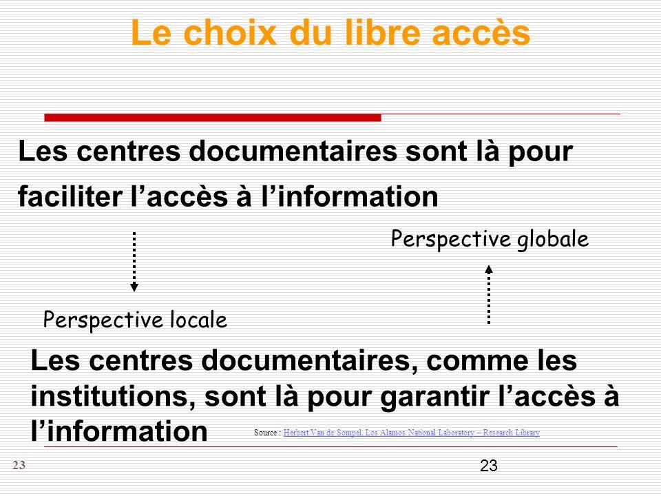 23 Les centres documentaires sont là pour faciliter laccès à linformation Le choix du libre accès Perspective locale Perspective globale Les centres d