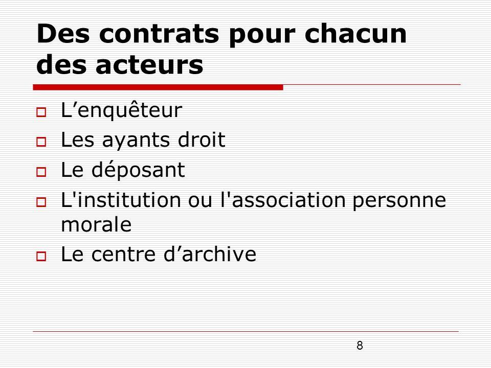 8 Des contrats pour chacun des acteurs Lenquêteur Les ayants droit Le déposant L'institution ou l'association personne morale Le centre darchive
