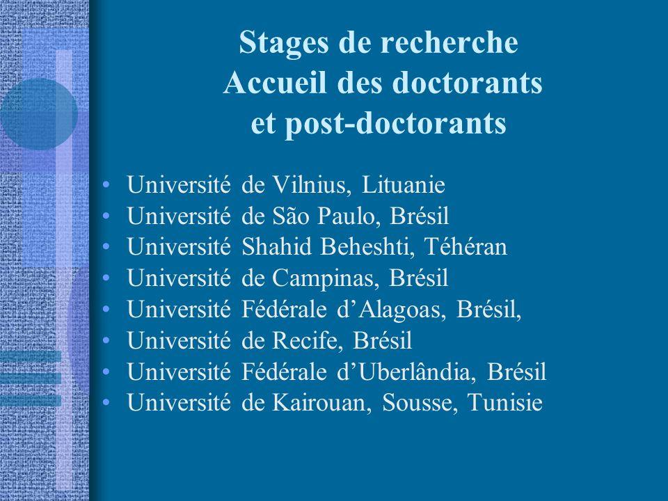 Stages de recherche Accueil des doctorants et post-doctorants Université de Vilnius, Lituanie Université de São Paulo, Brésil Université Shahid Behesh