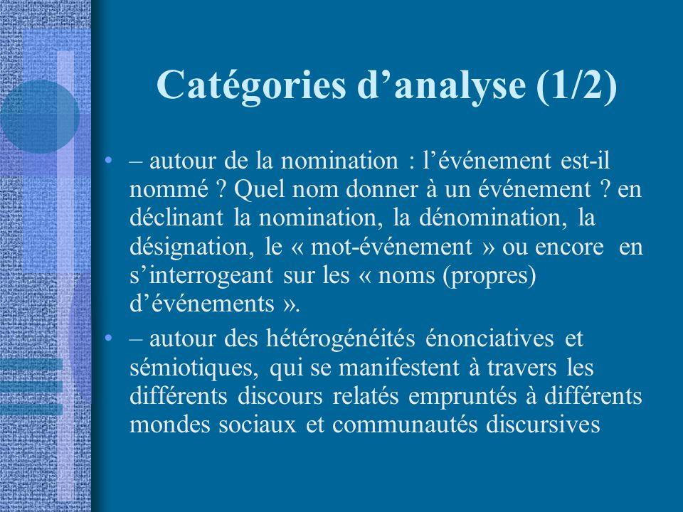 Catégories danalyse (1/2) – autour de la nomination : lévénement est-il nommé ? Quel nom donner à un événement ? en déclinant la nomination, la dénomi