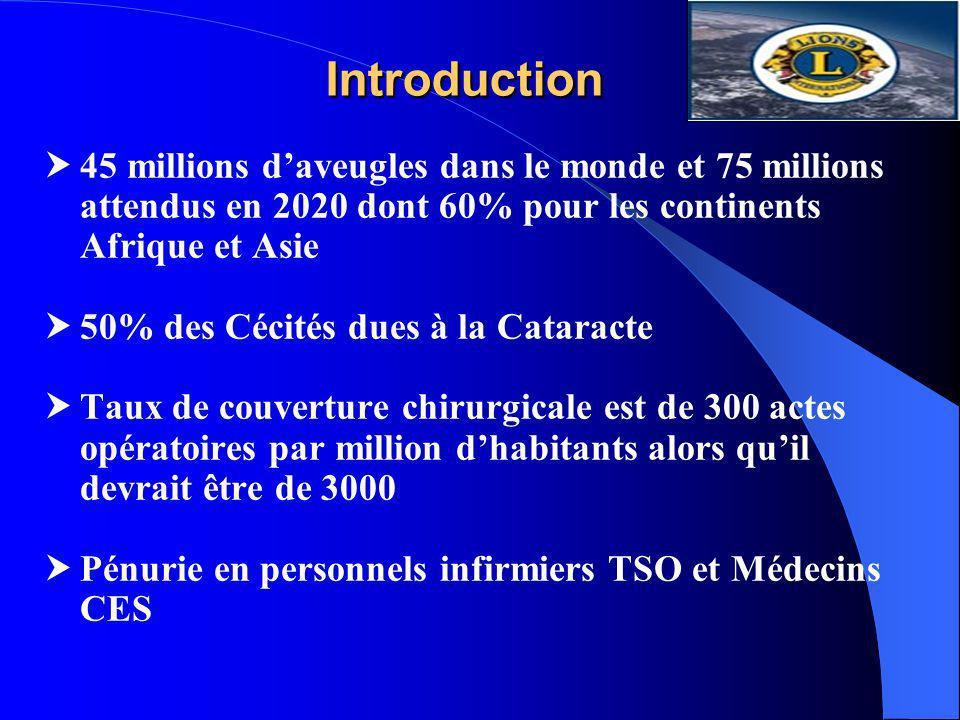 Introduction 45 millions daveugles dans le monde et 75 millions attendus en 2020 dont 60% pour les continents Afrique et Asie 50% des Cécités dues à l