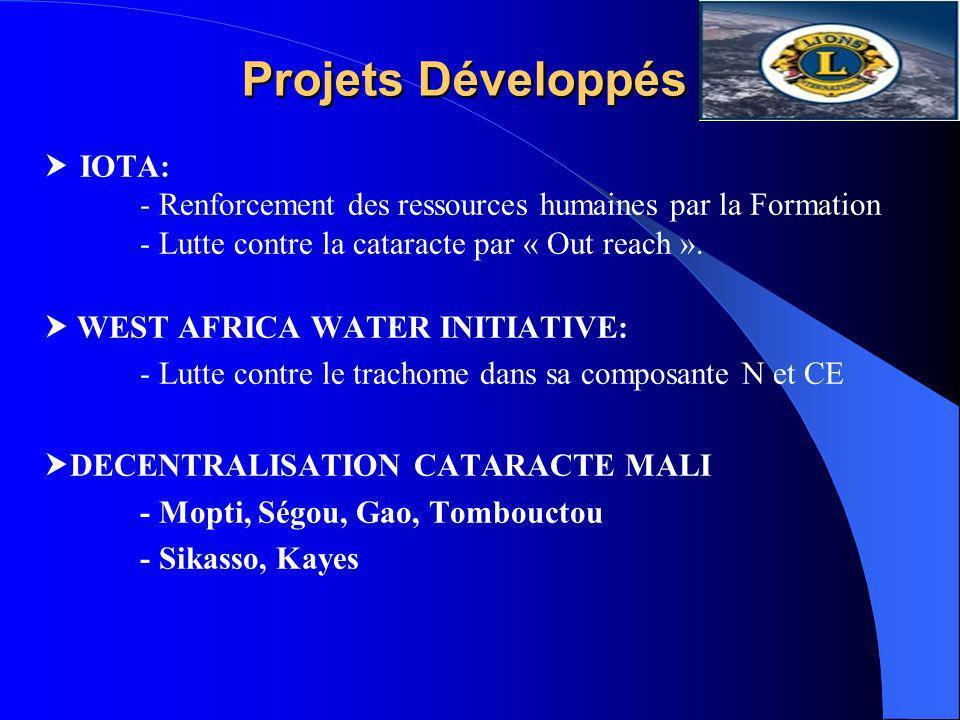 Projets Développés IOTA: - Renforcement des ressources humaines par la Formation - Lutte contre la cataracte par « Out reach ». WEST AFRICA WATER INIT