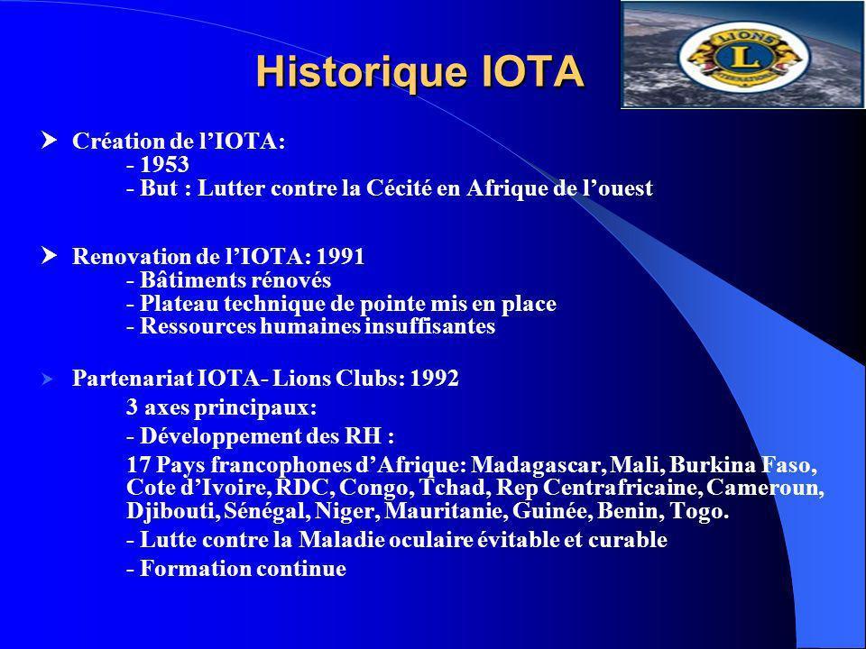 Historique IOTA Création de lIOTA: - 1953 - But : Lutter contre la Cécité en Afrique de louest Renovation de lIOTA: 1991 - Bâtiments rénovés - Plateau