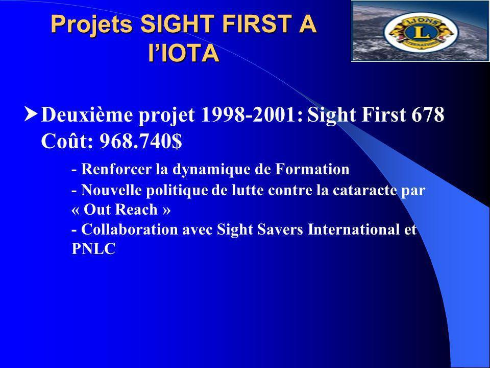 Projets SIGHT FIRST A lIOTA Deuxième projet 1998-2001: Sight First 678 Coût: 968.740$ - Renforcer la dynamique de Formation - Nouvelle politique de lu