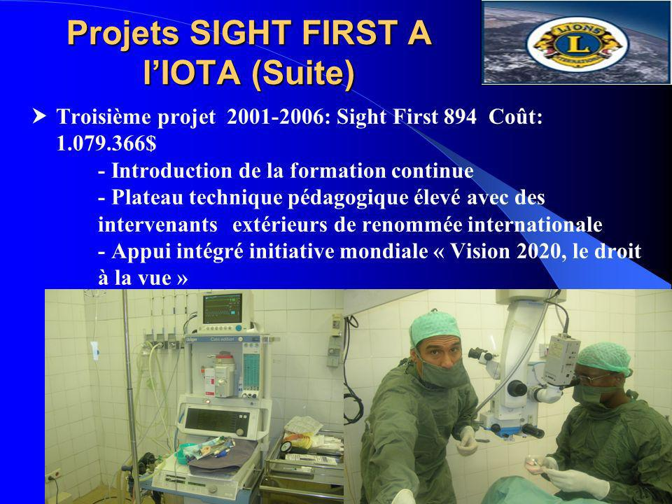 Projets SIGHT FIRST A lIOTA (Suite) Troisième projet 2001-2006: Sight First 894 Coût: 1.079.366$ - Introduction de la formation continue - Plateau tec
