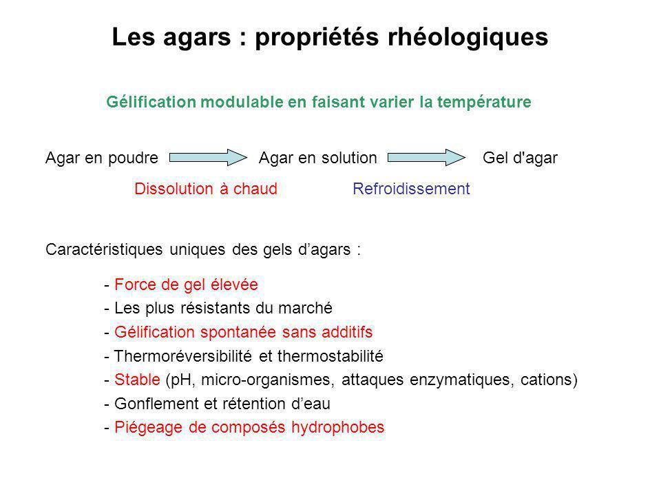 Les agars : propriétés rhéologiques Gélification modulable en faisant varier la température Agar en poudre Dissolution à chaud Agar en solutionGel d'a