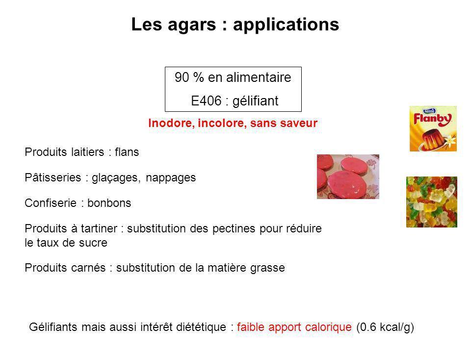 Produits laitiers : flans Pâtisseries : glaçages, nappages Confiserie : bonbons Produits à tartiner : substitution des pectines pour réduire le taux d