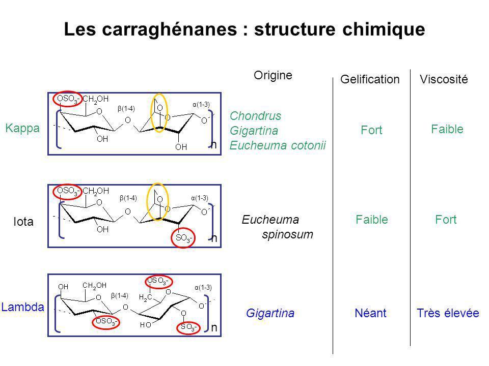 Kappa Iota Lambda Très élevée Eucheuma spinosum β(1-4) α(1-3) n β(1-4) α(1-3) β(1-4)α(1-3) n n Les carraghénanes : structure chimique Chondrus Gigarti