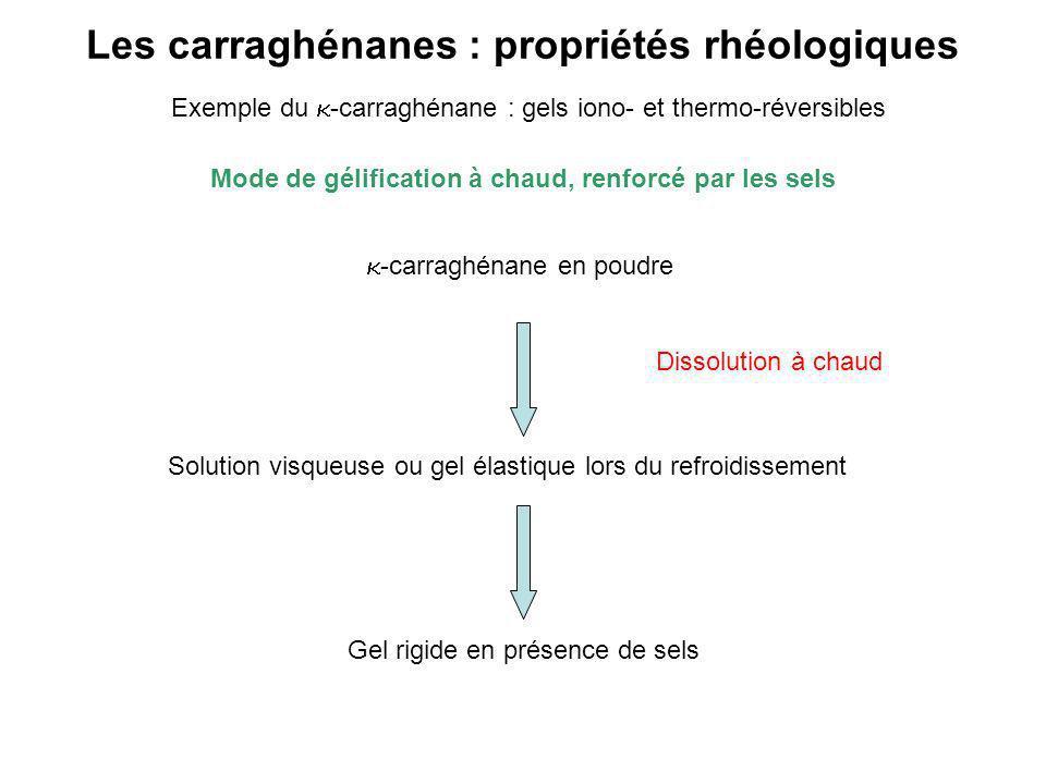 Exemple du -carraghénane : gels iono- et thermo-réversibles Les carraghénanes : propriétés rhéologiques Mode de gélification à chaud, renforcé par les