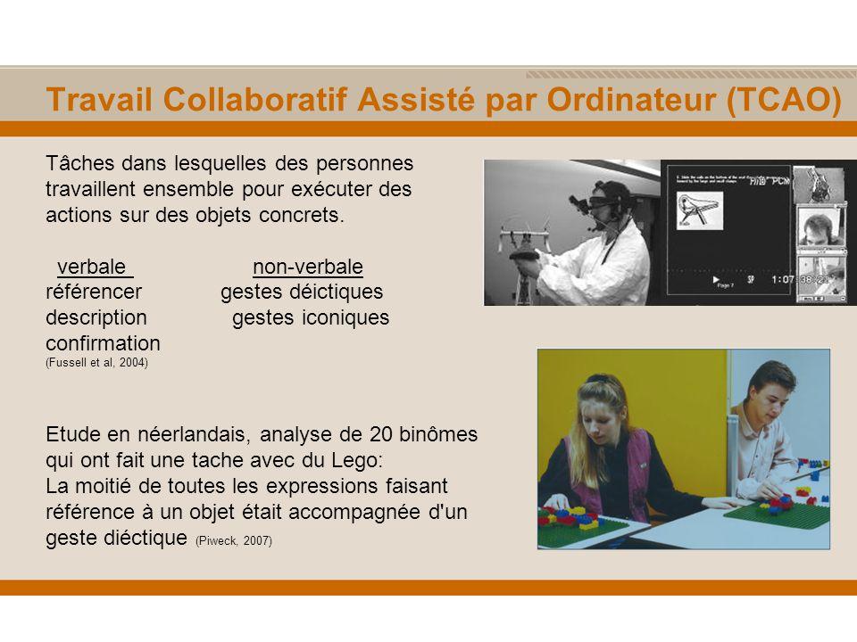 Travail Collaboratif Assisté par Ordinateur (TCAO) Tâches dans lesquelles des personnes travaillent ensemble pour exécuter des actions sur des objets concrets.