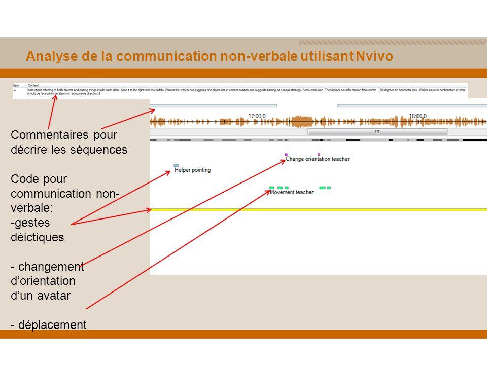 Analyse de la communication non-verbale utilisant Nvivo Commentaires pour décrire les séquences Code pour communication non- verbale: -gestes déictiques - changement dorientation dun avatar - déplacement