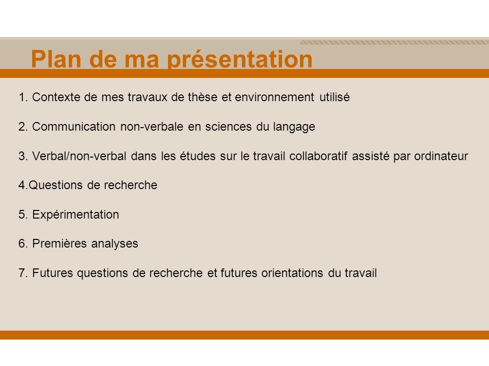 Plan de ma présentation 1. Contexte de mes travaux de thèse et environnement utilisé 2.