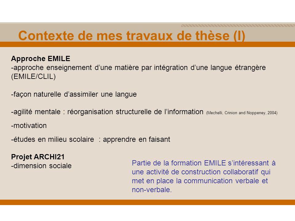 Formation étudiée Formation à lécole nationale supérieure darchitecture Paris-Malaquais Formation intensive de cinq jours intitulée « Fragile Spaces » 17 étudiants Majorité en Master 1 Deux étudiants avaient déjà utilisé Second Life