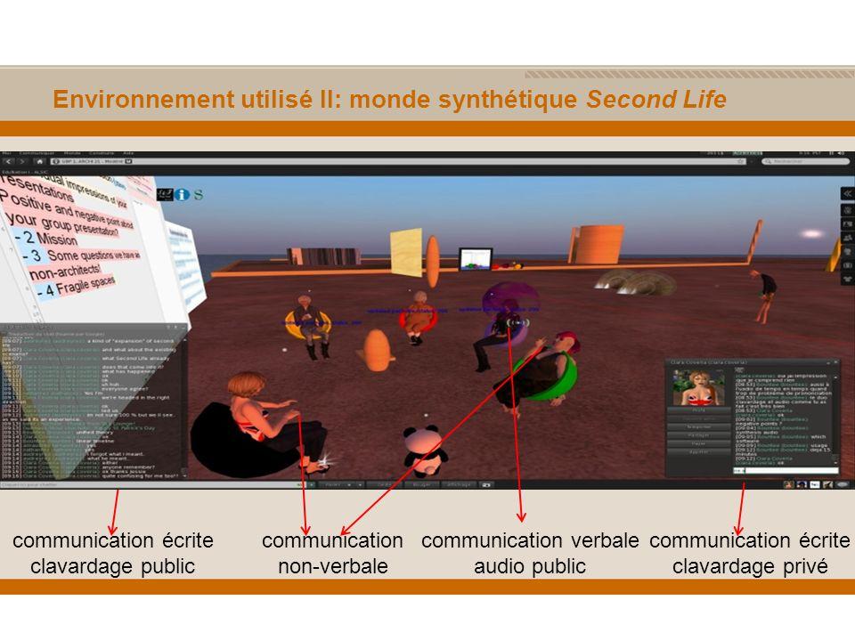 Environnement utilisé II: monde synthétique Second Life communication écrite clavardage public communication écrite clavardage privé communication ver