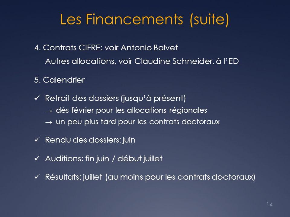 Les Financements (suite) 4. Contrats CIFRE: voir Antonio Balvet Autres allocations, voir Claudine Schneider, à lED 5. Calendrier Retrait des dossiers