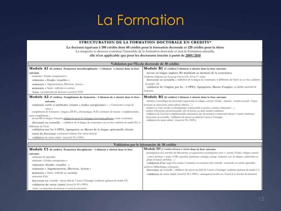 La Formation 15