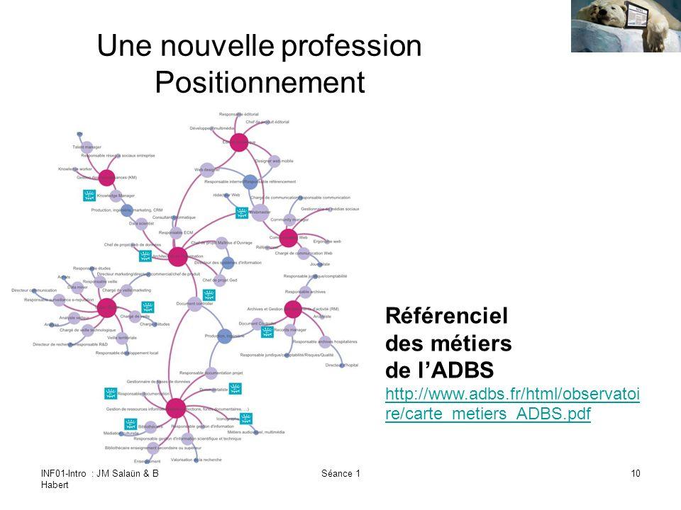 INF01-Intro : JM Salaün & B Habert Séance 110 Une nouvelle profession Positionnement Référenciel des métiers de lADBS http://www.adbs.fr/html/observatoi re/carte_metiers_ADBS.pdf