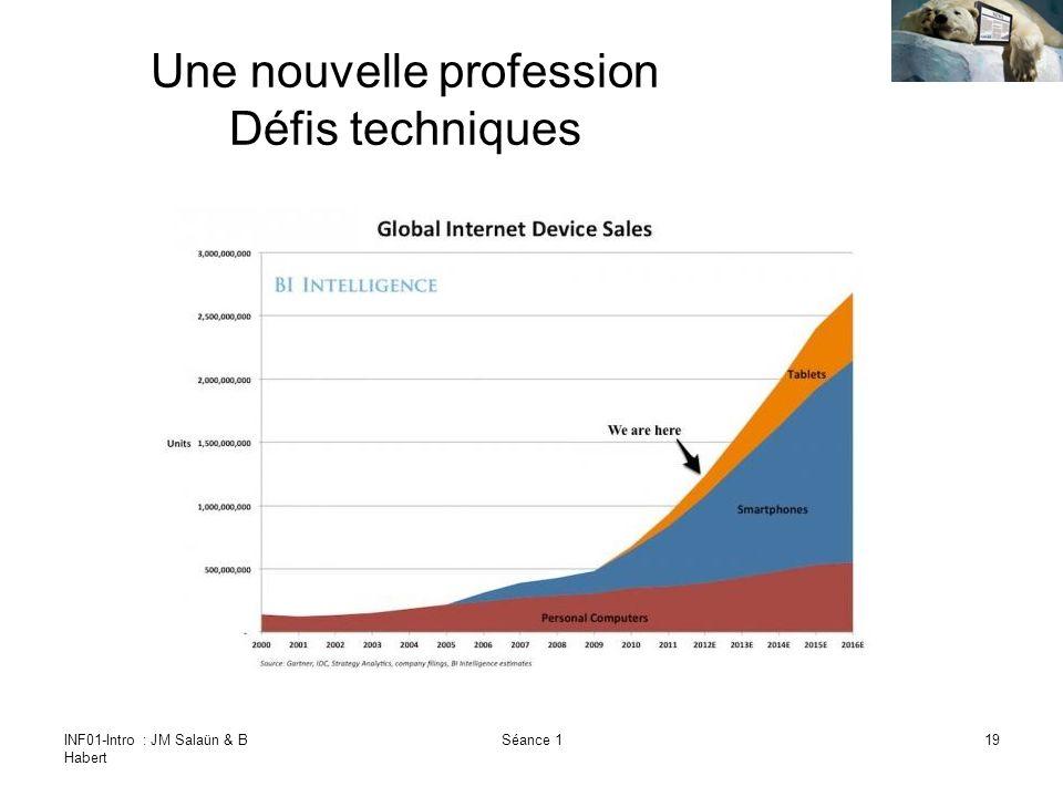 INF01-Intro : JM Salaün & B Habert Séance 119 Une nouvelle profession Défis techniques
