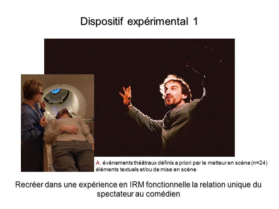 Dispositif expérimental 1 Recréer dans une expérience en IRM fonctionnelle la relation unique du spectateur au comédien A. évènements théâtraux défini