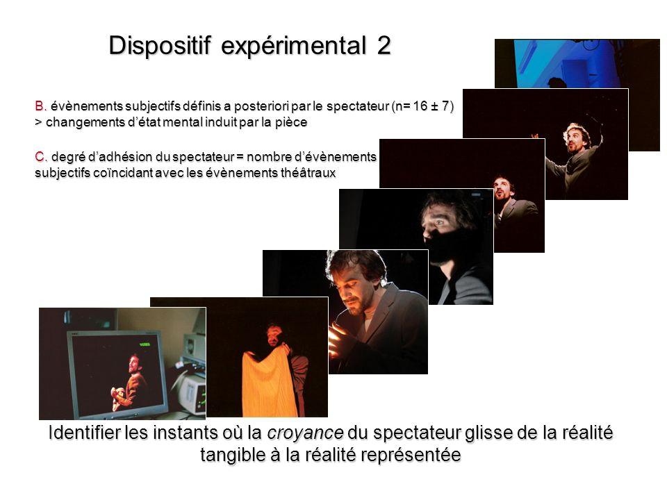 Dispositif expérimental 2 Identifier les instants où la croyance du spectateur glisse de la réalité tangible à la réalité représentée B. évènements su