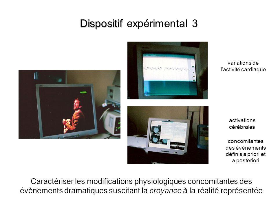 Dispositif Dispositif expérimental 3 Caractériser les modifications physiologiques concomitantes des évènements dramatiques suscitant la croyance à la