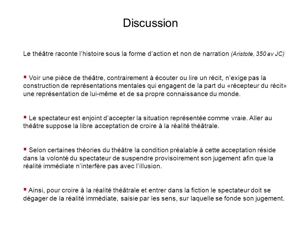 Discussion Le théâtre raconte lhistoire sous la forme daction et non de narration (Aristote, 350 av JC) Voir une pièce de théâtre, contrairement à éco