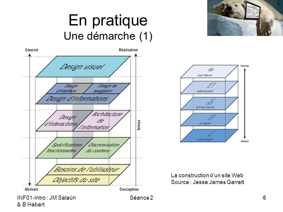 INF01-Intro : JM Salaün & B Habert Séance 26 En pratique Une démarche (1) La construction dun site Web Source : Jesse James Garrett