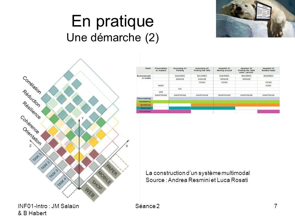 INF01-Intro : JM Salaün & B Habert Séance 27 En pratique Une démarche (2) Orientation Cohérence Résilience Réduction Corrélation La construction dun s