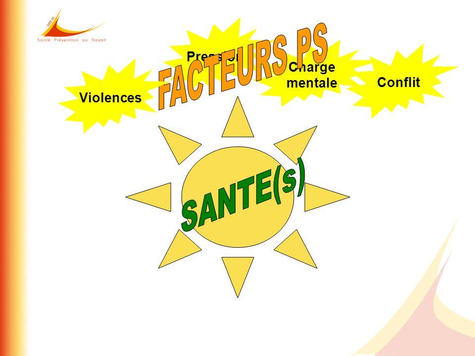 Charge mentale Pression Violences Conflit
